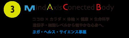 Mind Axisis Conected Body ココロ×カラダ×体軸×健康×生命科学 遺伝子・細胞レベルから健やかな心身へ。 ヨガ・ヘルス・サイエンス事業
